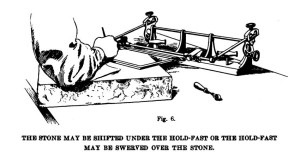 This image from a Ben Day instruction book shows the film being used on a lithographic stone.
